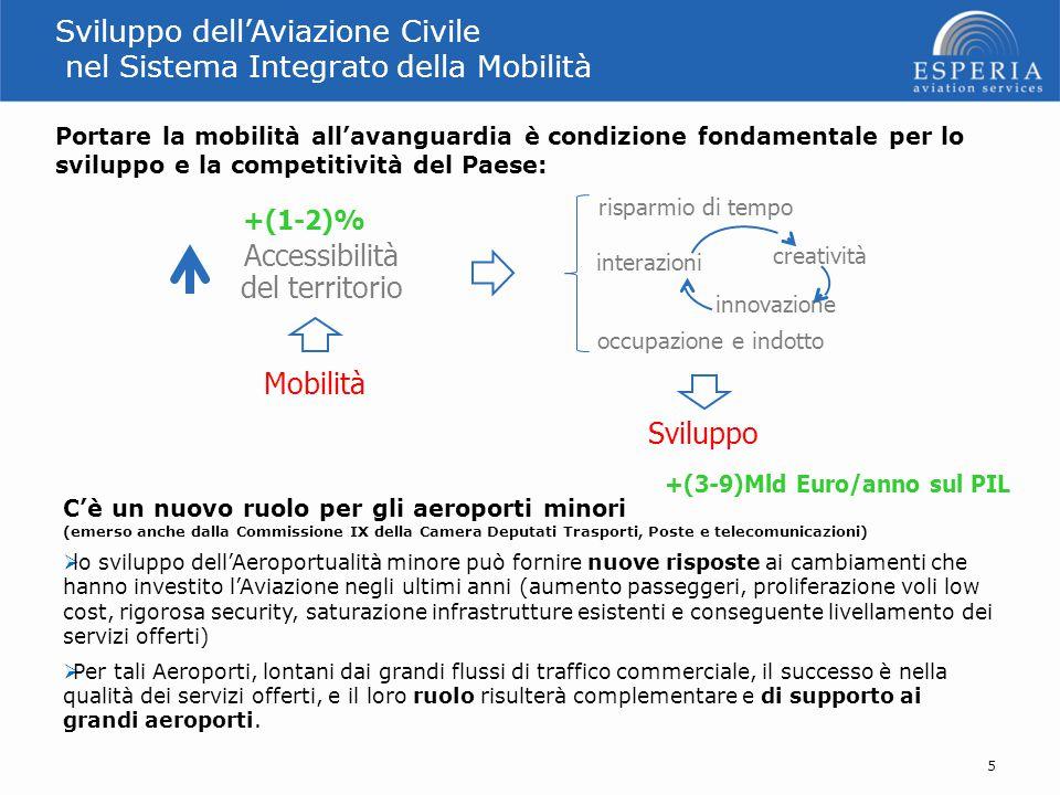 Sviluppo dell'Aviazione Civile nel Sistema Integrato della Mobilità Portare la mobilità all'avanguardia è condizione fondamentale per lo sviluppo e la