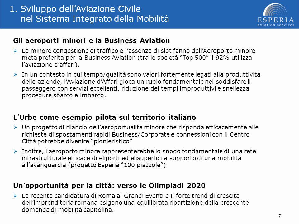 1.Sviluppo dell'Aviazione Civile nel Sistema Integrato della Mobilità Gli aeroporti minori e la Business Aviation  La minore congestione di traffico