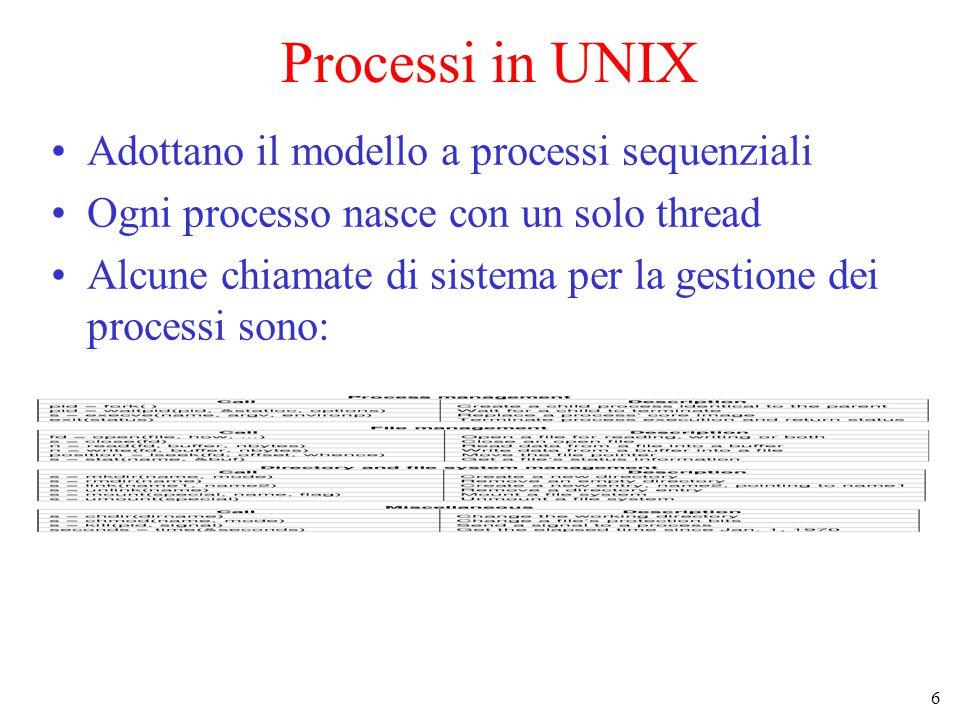 6 Processi in UNIX Adottano il modello a processi sequenziali Ogni processo nasce con un solo thread Alcune chiamate di sistema per la gestione dei processi sono: