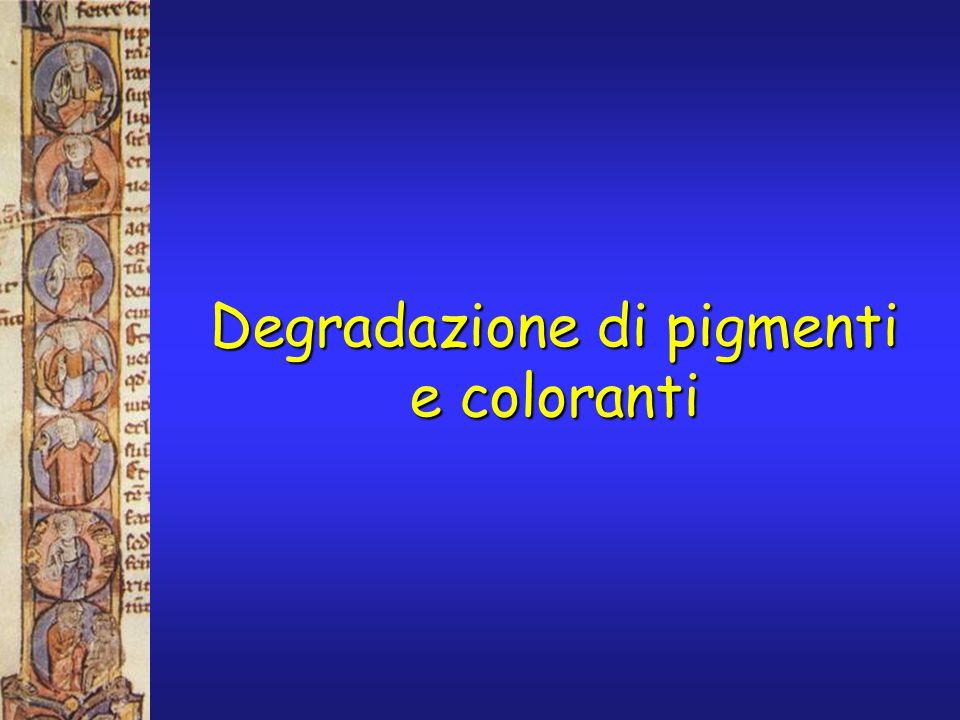 Degradazione di pigmenti e coloranti