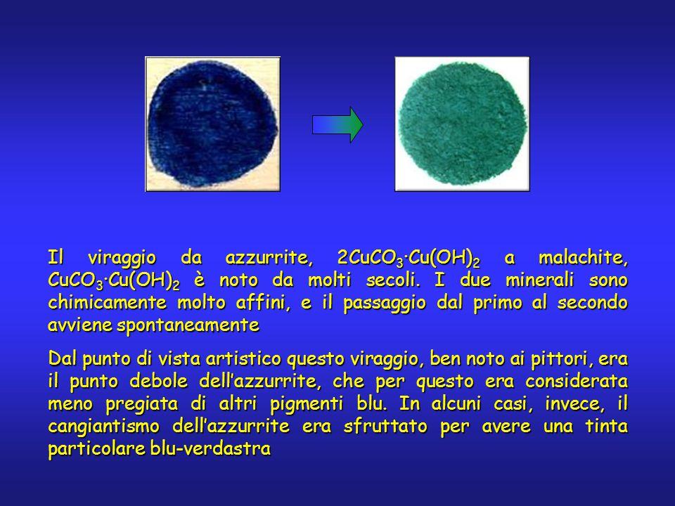 Il viraggio da azzurrite, 2CuCO 3 ·Cu(OH) 2 a malachite, CuCO 3 ·Cu(OH) 2 è noto da molti secoli. I due minerali sono chimicamente molto affini, e il