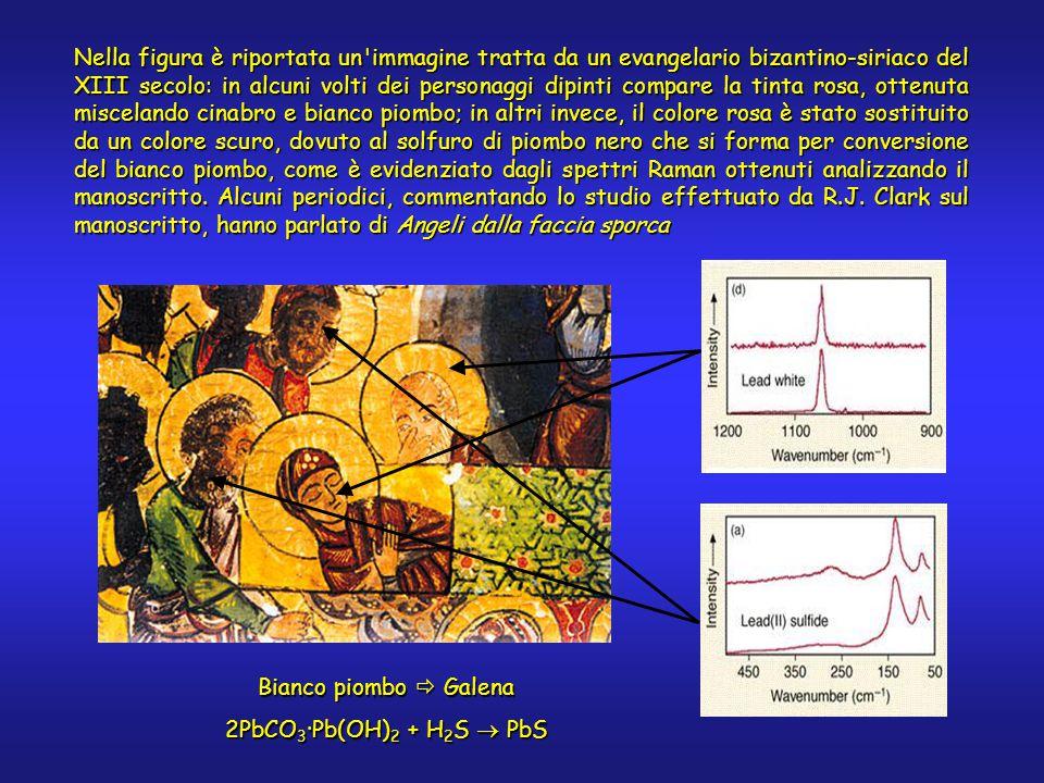Nella figura è riportata un immagine tratta da un evangelario bizantino-siriaco del XIII secolo: in alcuni volti dei personaggi dipinti compare la tinta rosa, ottenuta miscelando cinabro e bianco piombo; in altri invece, il colore rosa è stato sostituito da un colore scuro, dovuto al solfuro di piombo nero che si forma per conversione del bianco piombo, come è evidenziato dagli spettri Raman ottenuti analizzando il manoscritto.