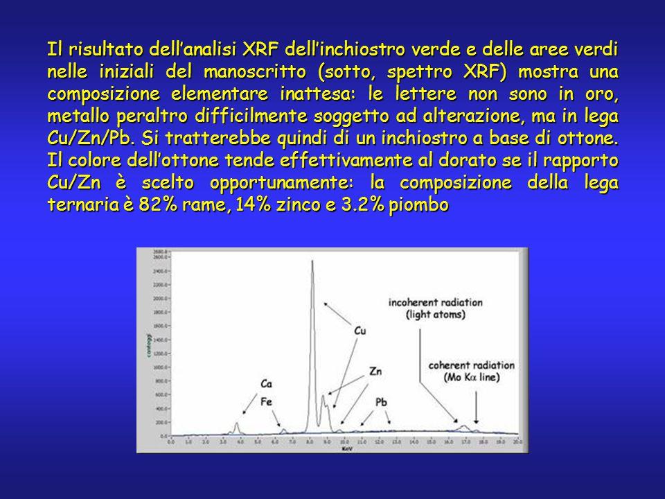 Il risultato dell'analisi XRF dell'inchiostro verde e delle aree verdi nelle iniziali del manoscritto (sotto, spettro XRF) mostra una composizione elementare inattesa: le lettere non sono in oro, metallo peraltro difficilmente soggetto ad alterazione, ma in lega Cu/Zn/Pb.