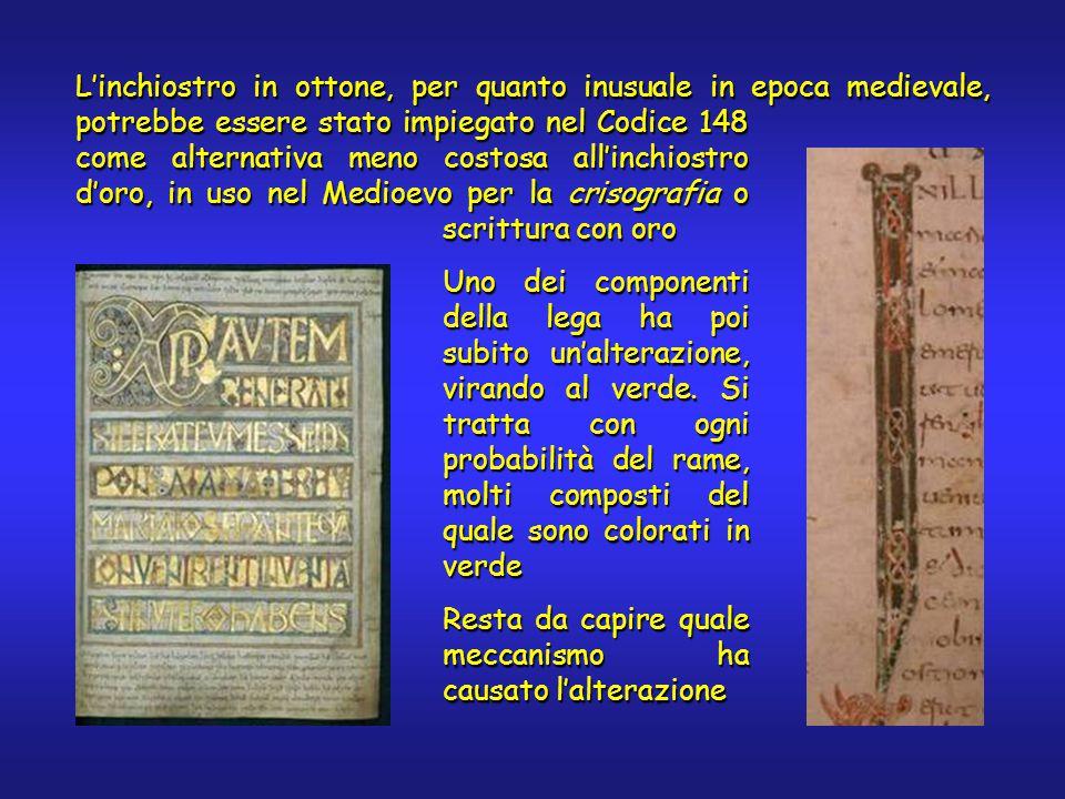 L'inchiostro in ottone, per quanto inusuale in epoca medievale, potrebbe essere stato impiegato nel Codice 148 come alternativa meno costosa all'inchi