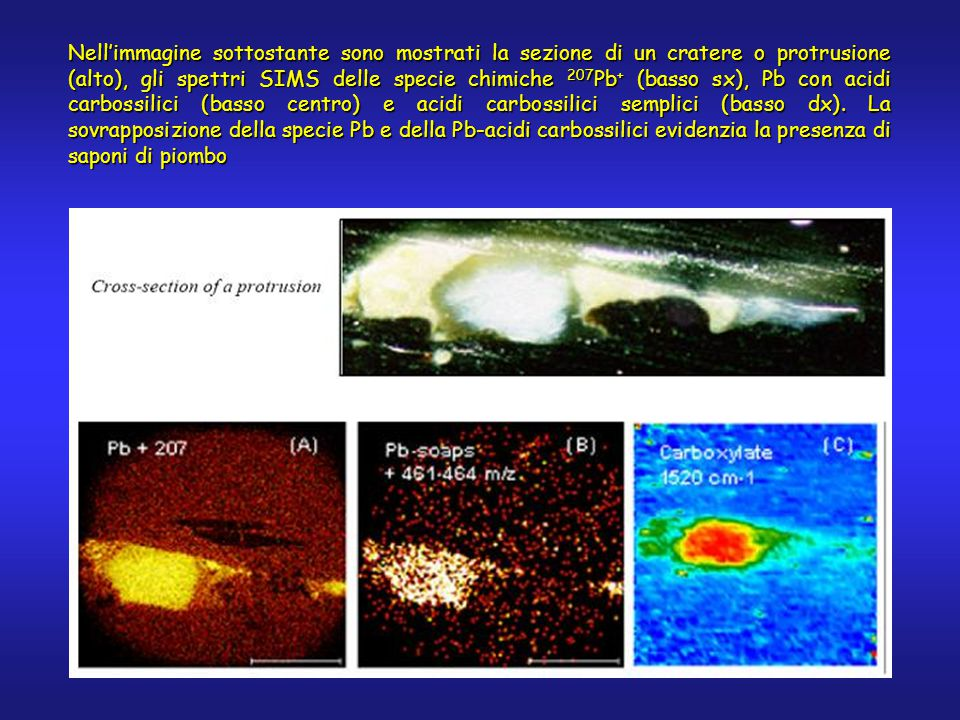 Nell'immagine sottostante sono mostrati la sezione di un cratere o protrusione (alto), gli spettri SIMS delle specie chimiche 207 Pb + (basso sx), Pb con acidi carbossilici (basso centro) e acidi carbossilici semplici (basso dx).