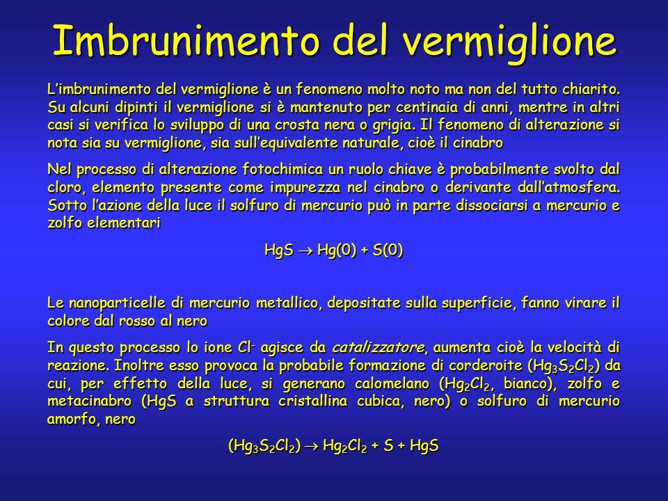 Imbrunimento del vermiglione L'imbrunimento del vermiglione è un fenomeno molto noto ma non del tutto chiarito.