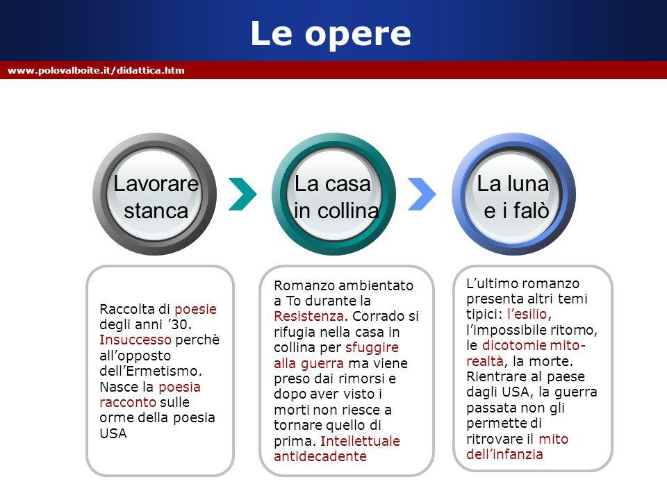 www.polovalboite.it/didattica.htm Le opere Romanzo ambientato a To durante la Resistenza. Corrado si rifugia nella casa in collina per sfuggire alla g