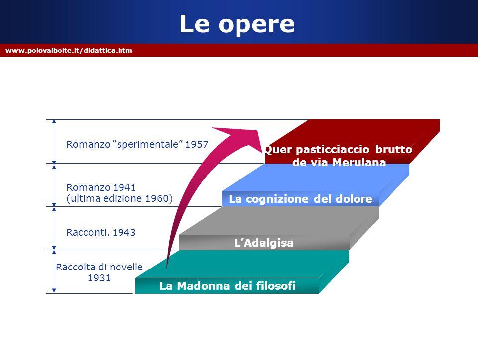 """www.polovalboite.it/didattica.htm Le opere Romanzo """"sperimentale"""" 1957 Romanzo 1941 (ultima edizione 1960) Racconti. 1943 Raccolta di novelle 1931 Que"""