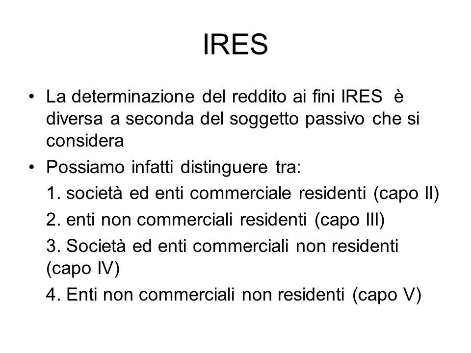 IRES La determinazione del reddito ai fini IRES è diversa a seconda del soggetto passivo che si considera Possiamo infatti distinguere tra: 1.