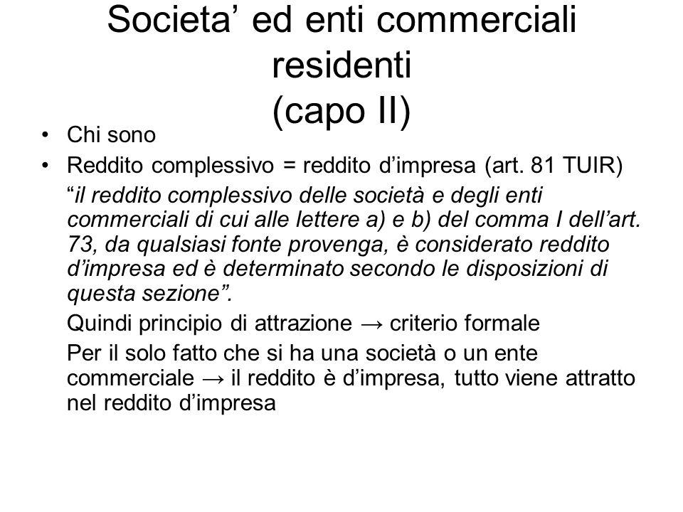 Societa' ed enti commerciali residenti (capo II) Chi sono Reddito complessivo = reddito d'impresa (art.
