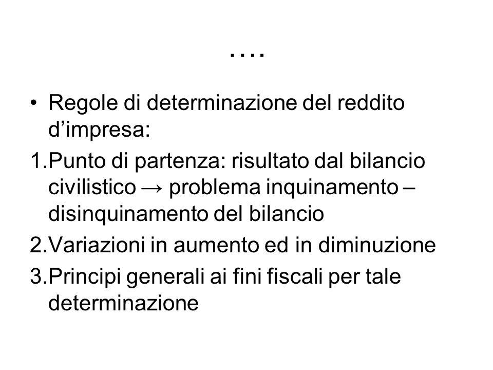 …. Regole di determinazione del reddito d'impresa: 1.Punto di partenza: risultato dal bilancio civilistico → problema inquinamento – disinquinamento d