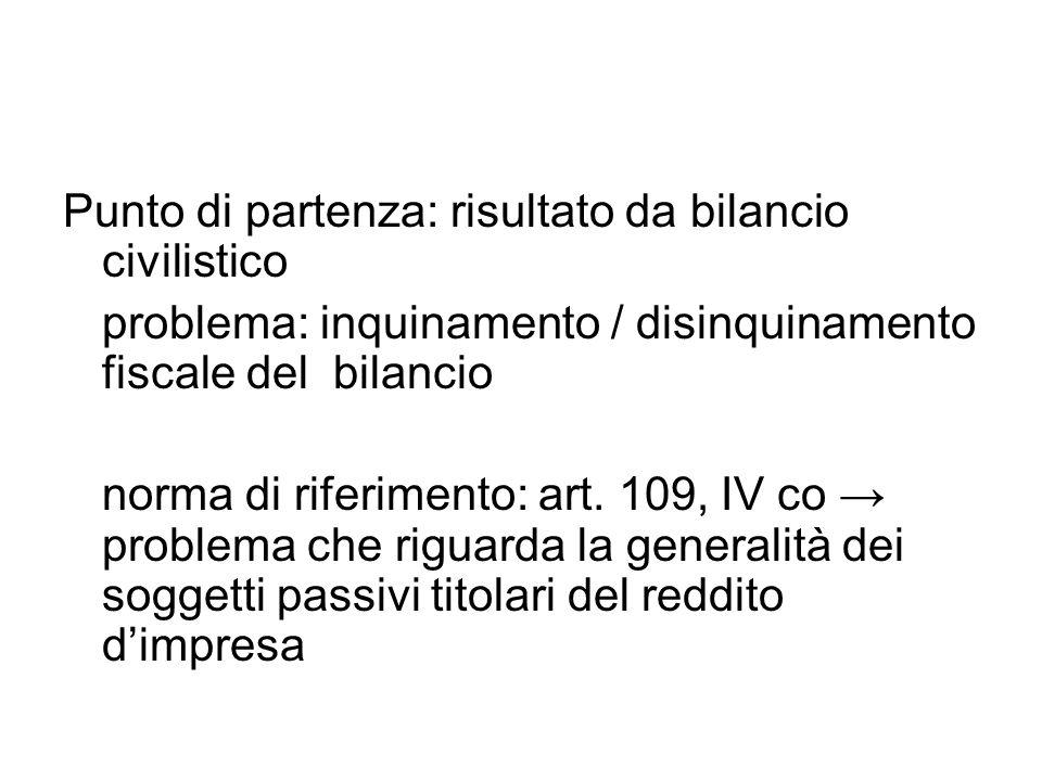 Punto di partenza: risultato da bilancio civilistico problema: inquinamento / disinquinamento fiscale del bilancio norma di riferimento: art.