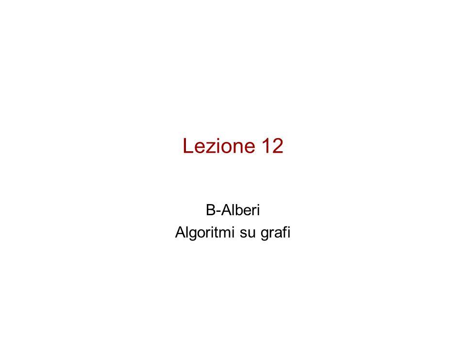 Sommario B-Alberi –definizione –ricerca –inserimento Rappresentazione dei grafi –Visita in ampiezza –Visita in profondità Ordinamento topologico
