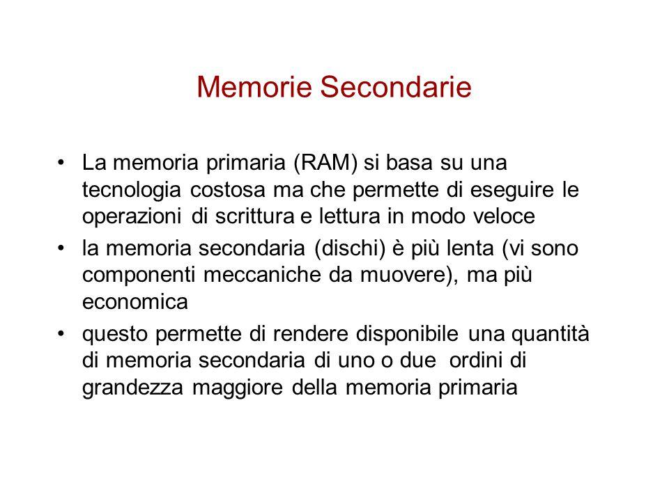 Memorie Secondarie Le informazioni in un disco sono organizzate in blocchi il blocco minimo accessibile in lettura e scrittura è detto pagina una pagina corrisponde a circa 2 MB