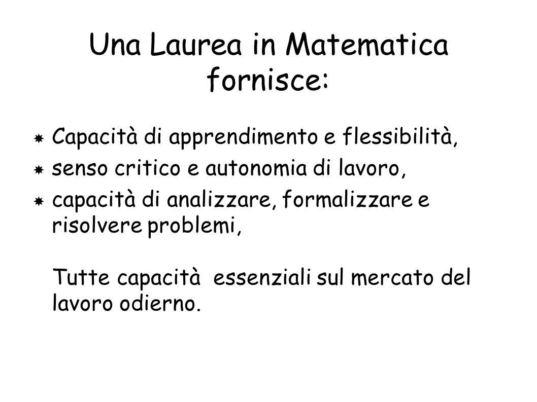 Una Laurea in Matematica fornisce:  Capacità di apprendimento e flessibilità,  senso critico e autonomia di lavoro,  capacità di analizzare, formalizzare e risolvere problemi, Tutte capacità essenziali sul mercato del lavoro odierno.