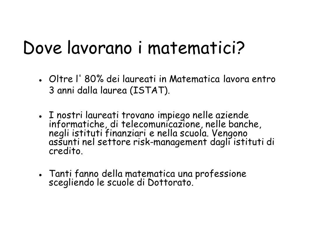 Dove lavorano i matematici.