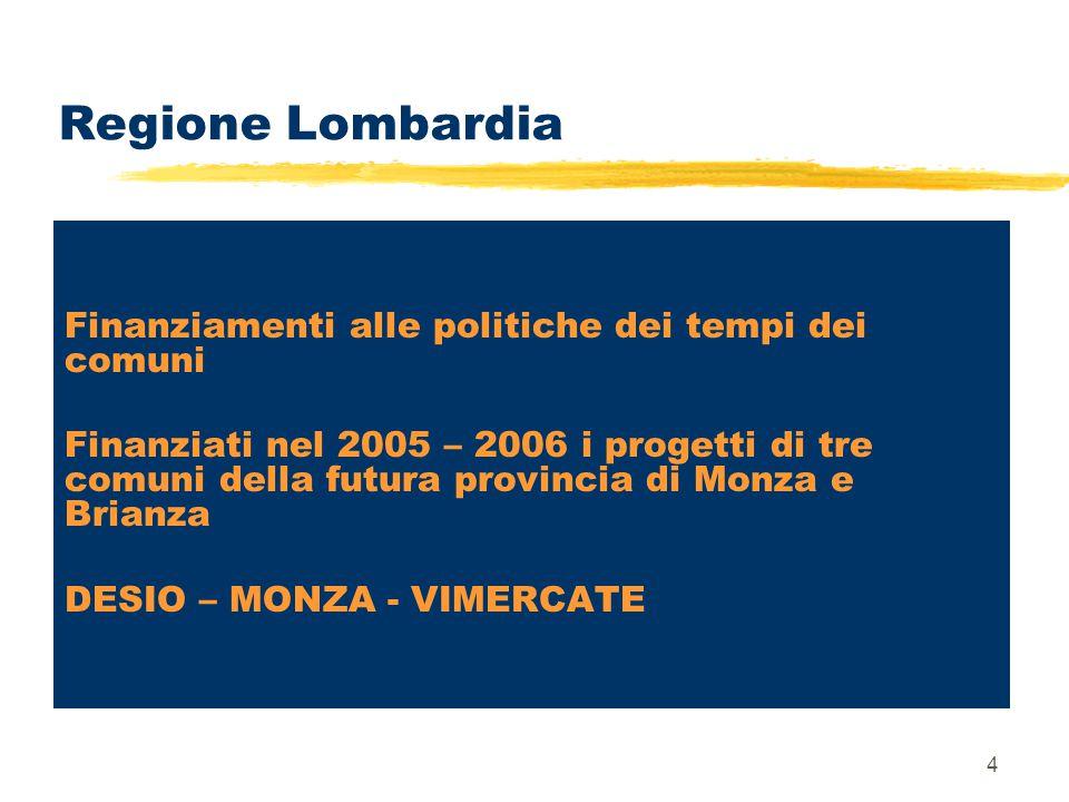 4 Regione Lombardia Finanziamenti alle politiche dei tempi dei comuni Finanziati nel 2005 – 2006 i progetti di tre comuni della futura provincia di Mo