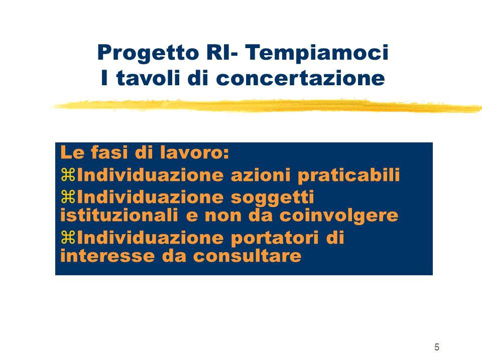 5 Le fasi di lavoro: zIndividuazione azioni praticabili zIndividuazione soggetti istituzionali e non da coinvolgere zIndividuazione portatori di inter