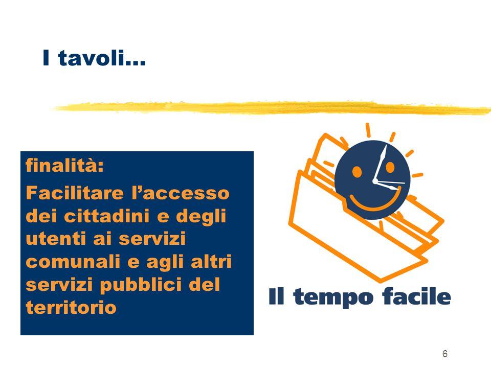 6 I tavoli… finalità: Facilitare l'accesso dei cittadini e degli utenti ai servizi comunali e agli altri servizi pubblici del territorio