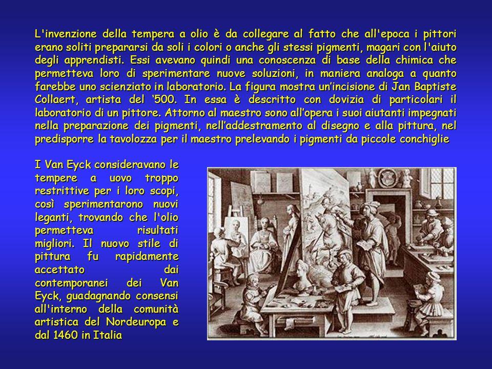 L invenzione della tempera a olio è da collegare al fatto che all epoca i pittori erano soliti prepararsi da soli i colori o anche gli stessi pigmenti, magari con l aiuto degli apprendisti.