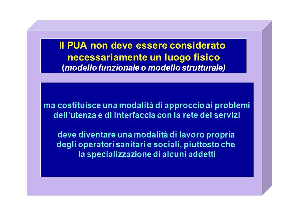 Il PUA non deve essere considerato necessariamente un luogo fisico (modello funzionale o modello strutturale) ma costituisce una modalità di approccio