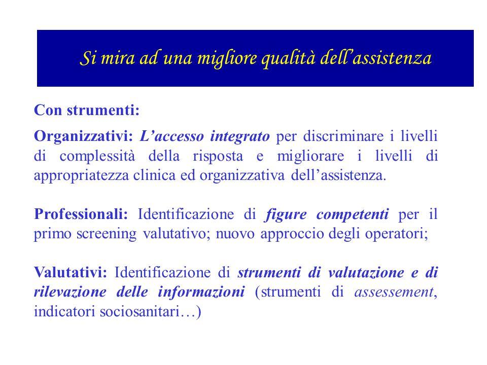 Con strumenti: Organizzativi: L'accesso integrato per discriminare i livelli di complessità della risposta e migliorare i livelli di appropriatezza cl