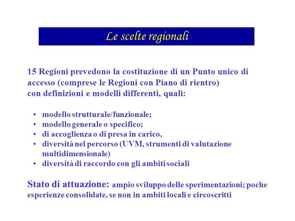 15 Regioni prevedono la costituzione di un Punto unico di accesso (comprese le Regioni con Piano di rientro) con definizioni e modelli differenti, qua