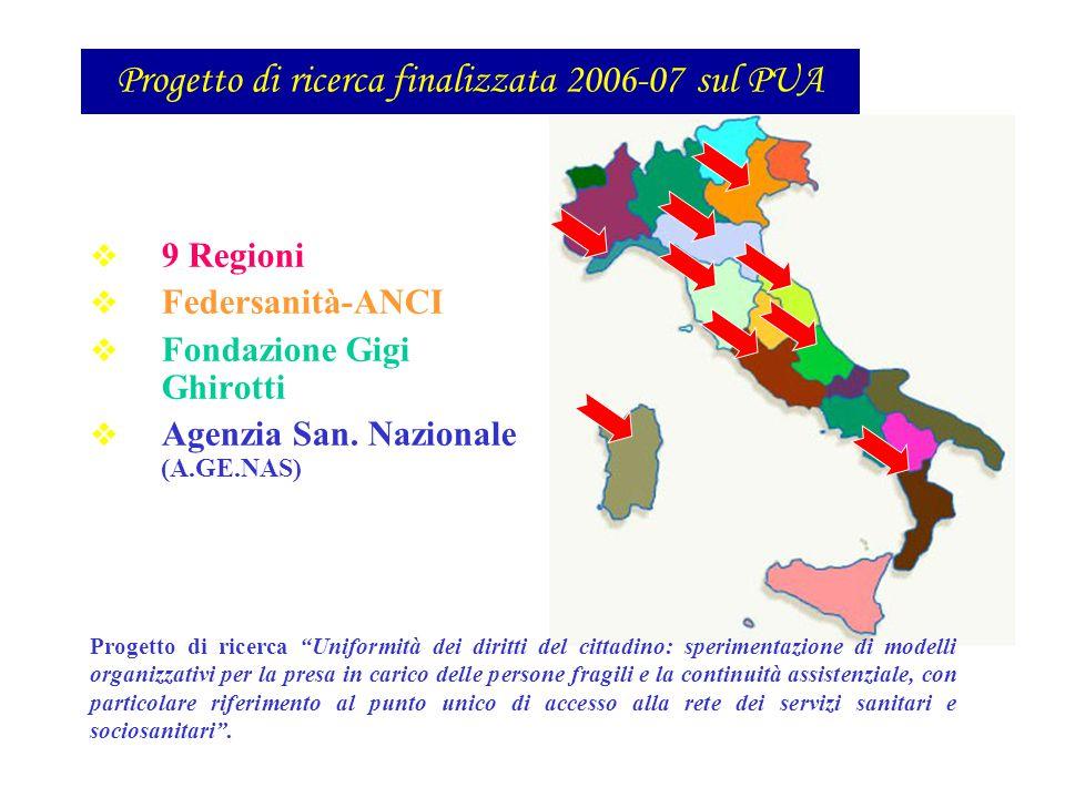 """ 9 Regioni  Federsanità-ANCI  Fondazione Gigi Ghirotti  Agenzia San. Nazionale (A.GE.NAS) Progetto di ricerca """"Uniformità dei diritti del cittadin"""