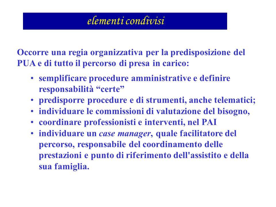 Occorre una regia organizzativa per la predisposizione del PUA e di tutto il percorso di presa in carico: semplificare procedure amministrative e defi
