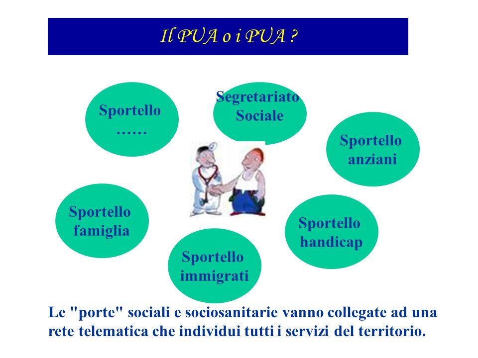 Sportello anziani Il PUA o i PUA ? Segretariato Sociale Sportello handicap Sportello immigrati Sportello famiglia Sportello …… Le