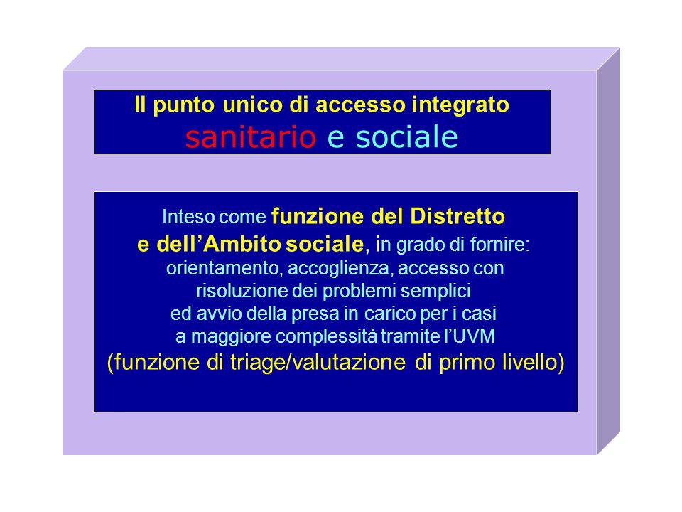 Il punto unico di accesso integrato sanitario e sociale Inteso come funzione del Distretto e dell'Ambito sociale, i n grado di fornire: orientamento,