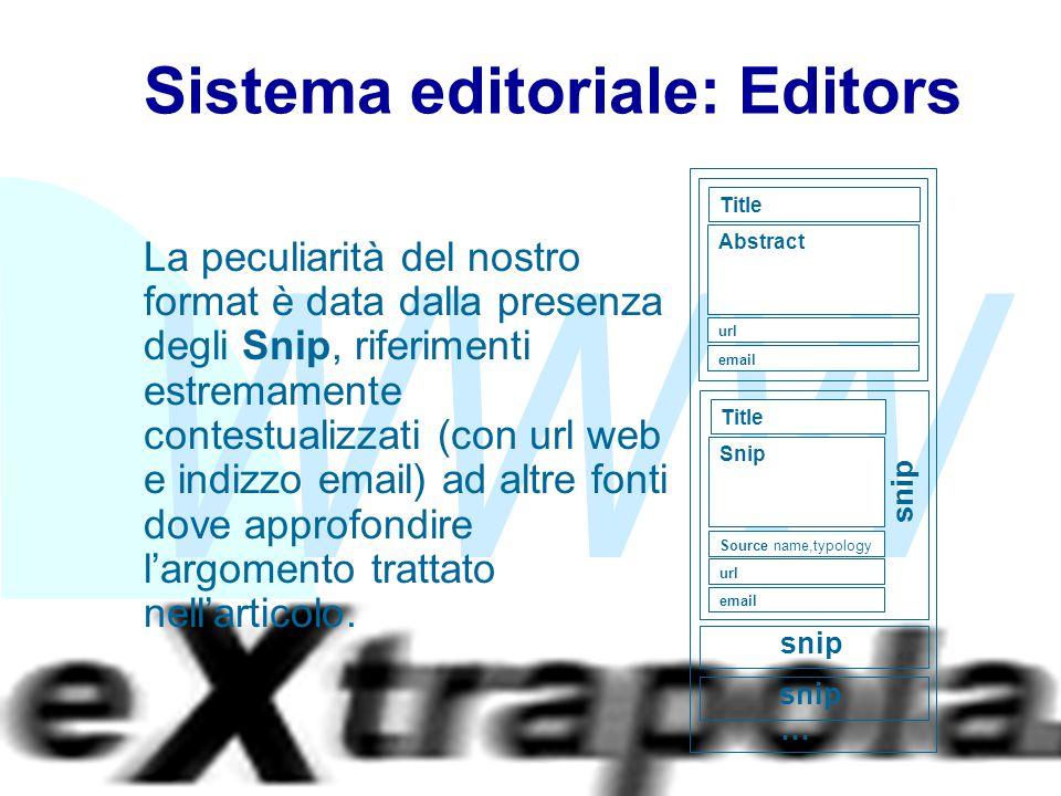 WWW Fabio Vitali12 Sistema editoriale: Editors La peculiarità del nostro format è data dalla presenza degli Snip, riferimenti estremamente contestuali