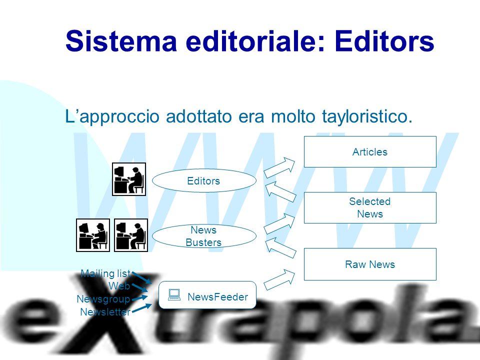 WWW Fabio Vitali13 Sistema editoriale: Editors L'approccio adottato era molto tayloristico. Editors News Busters Raw News  NewsFeeder Mailing list We