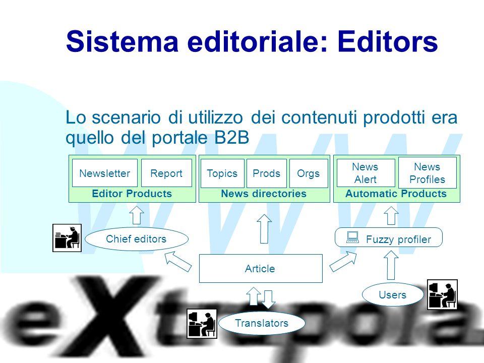 WWW Fabio Vitali14 Lo scenario di utilizzo dei contenuti prodotti era quello del portale B2B Sistema editoriale: Editors  Fuzzy profiler Chief editor