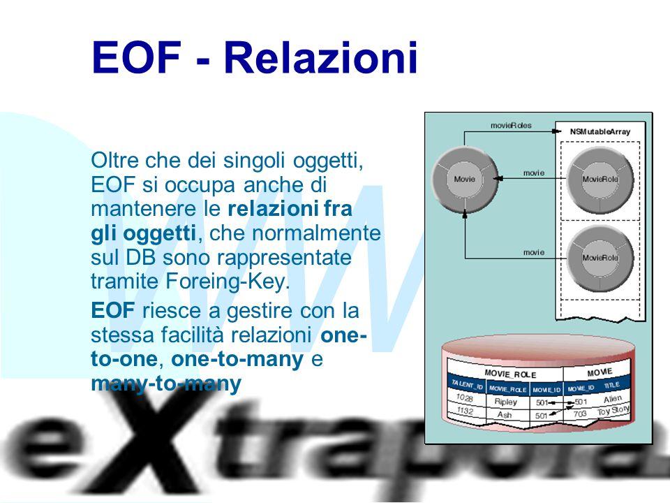 WWW Fabio Vitali38 EOF - Relazioni Oltre che dei singoli oggetti, EOF si occupa anche di mantenere le relazioni fra gli oggetti, che normalmente sul DB sono rappresentate tramite Foreing-Key.