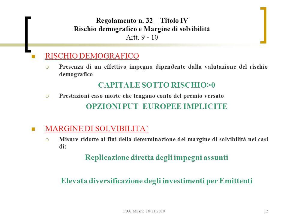 12 Regolamento n.32 _ Titolo IV Rischio demografico e Margine di solvibilità Artt.