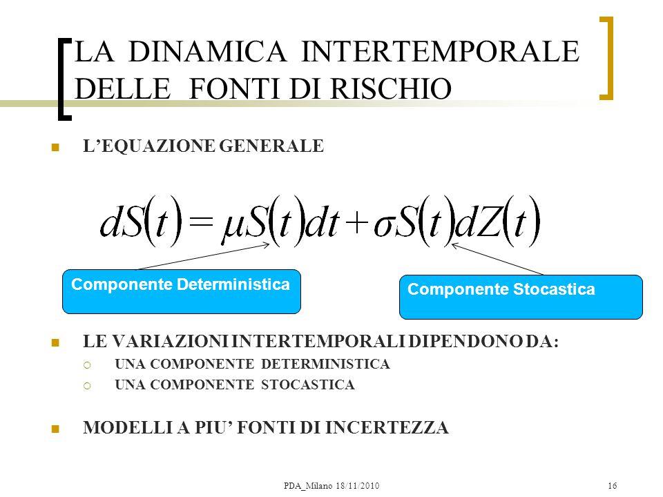 16 LA DINAMICA INTERTEMPORALE DELLE FONTI DI RISCHIO L'EQUAZIONE GENERALE LE VARIAZIONI INTERTEMPORALI DIPENDONO DA:  UNA COMPONENTE DETERMINISTICA  UNA COMPONENTE STOCASTICA MODELLI A PIU' FONTI DI INCERTEZZA Componente Deterministica Componente Stocastica PDA_Milano 18/11/2010