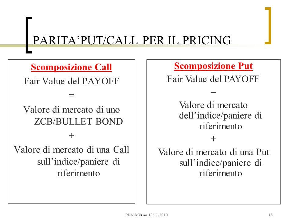 18 PARITA'PUT/CALL PER IL PRICING Scomposizione Call Fair Value del PAYOFF = Valore di mercato di uno ZCB/BULLET BOND + Valore di mercato di una Call sull'indice/paniere di riferimento Scomposizione Put Fair Value del PAYOFF = Valore di mercato dell'indice/paniere di riferimento + Valore di mercato di una Put sull'indice/paniere di riferimento PDA_Milano 18/11/2010