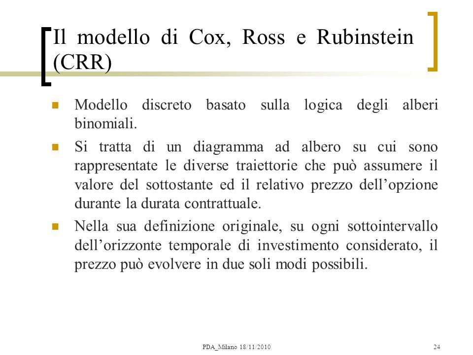 24 Il modello di Cox, Ross e Rubinstein (CRR) Modello discreto basato sulla logica degli alberi binomiali.