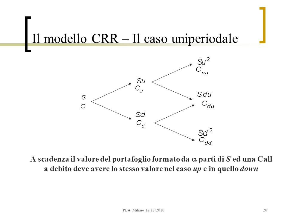 26 Il modello CRR – Il caso uniperiodale A scadenza il valore del portafoglio formato da  parti di S ed una Call a debito deve avere lo stesso valore nel caso up e in quello down PDA_Milano 18/11/2010