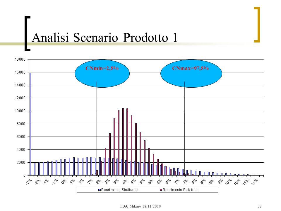 Analisi Scenario Prodotto 1 38PDA_Milano 18/11/2010
