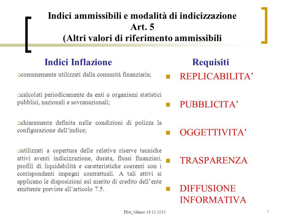 28 IL MODELLO B&S: facile da usare OPZIONE CALL: OPZIONE PUT PDA_Milano 18/11/2010