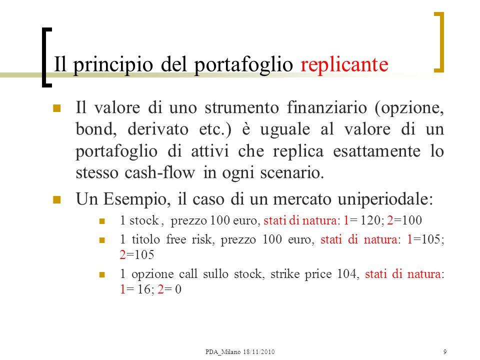 9 Il principio del portafoglio replicante Il valore di uno strumento finanziario (opzione, bond, derivato etc.) è uguale al valore di un portafoglio di attivi che replica esattamente lo stesso cash-flow in ogni scenario.