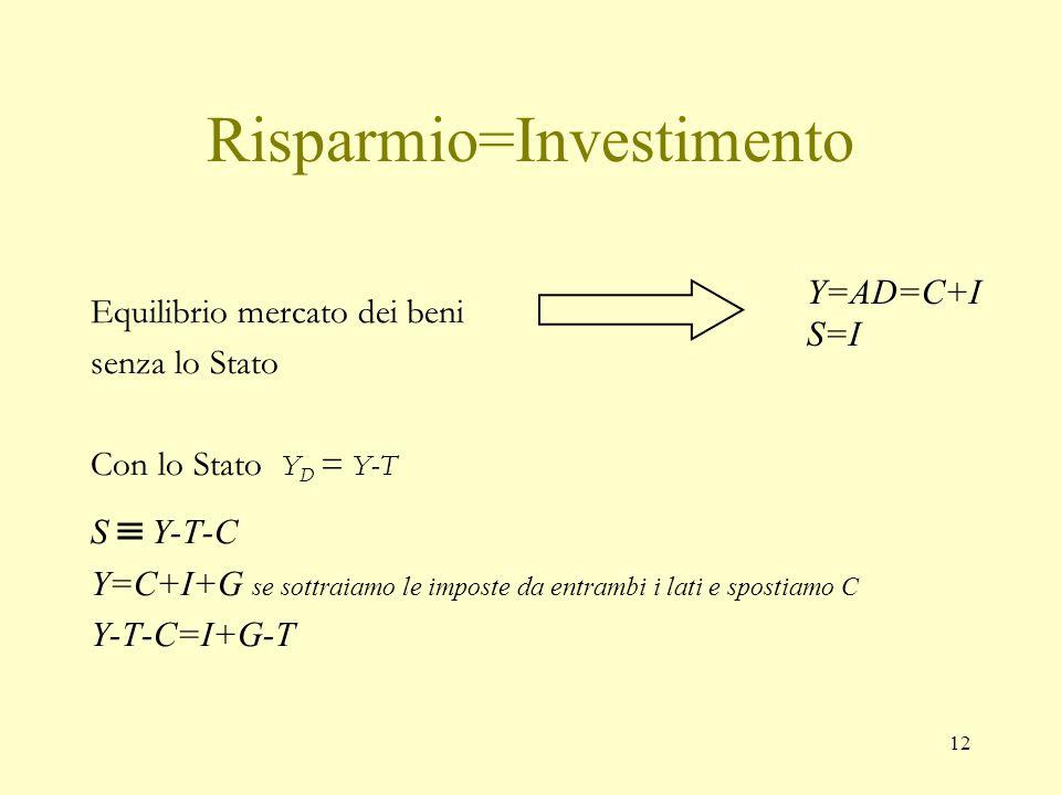 11 Meccanismo di aggiustamento (5) cmoltiplicatore ΔspesaΔY 0,5 2(=1/1-0,5)ΔC=+50ml+100 0,6 2,5 ΔI=-10ml-25 0,75 4 ΔC=-25ml-100 0,8 5 ΔI=+20ml+100 0,9 10 ΔC=-2,5ml-25