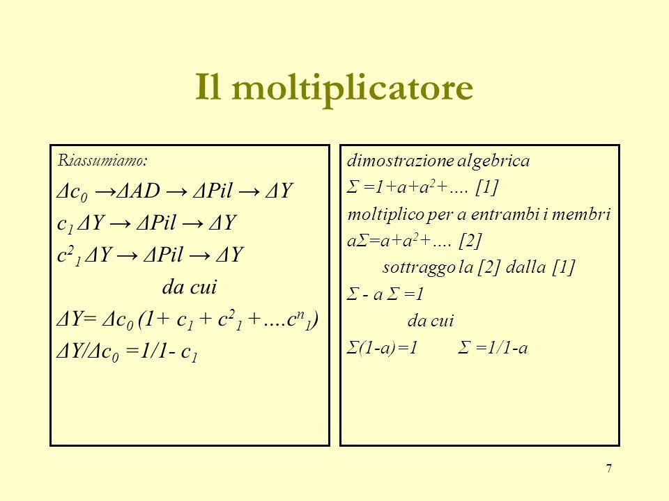 7 Il moltiplicatore Riassumiamo: Δc 0 →ΔAD → ΔPil → ΔY c 1 ΔY → ΔPil → ΔY c 2 1 ΔY → ΔPil → ΔY da cui ΔY= Δc 0 (1+ c 1 + c 2 1 +….c n 1 ) ΔY/Δc 0 =1/1- c 1 dimostrazione algebrica Σ =1+a+a 2 +….
