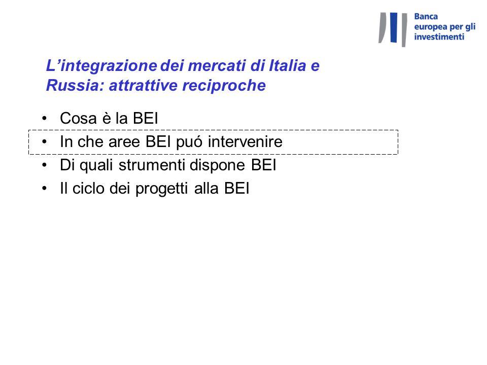 Cosa è la BEI In che aree BEI puó intervenire Di quali strumenti dispone BEI Il ciclo dei progetti alla BEI L'integrazione dei mercati di Italia e Russia: attrattive reciproche