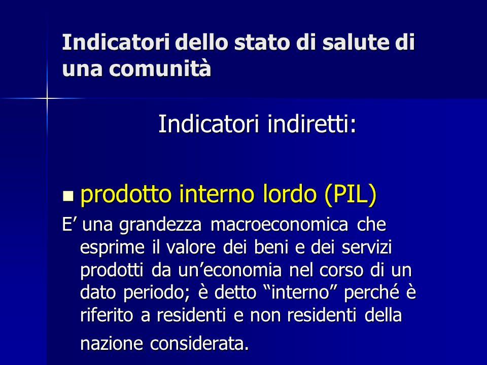 Indicatori dello stato di salute di una comunità Indicatori indiretti: prodotto interno lordo (PIL) prodotto interno lordo (PIL) E' una grandezza macr