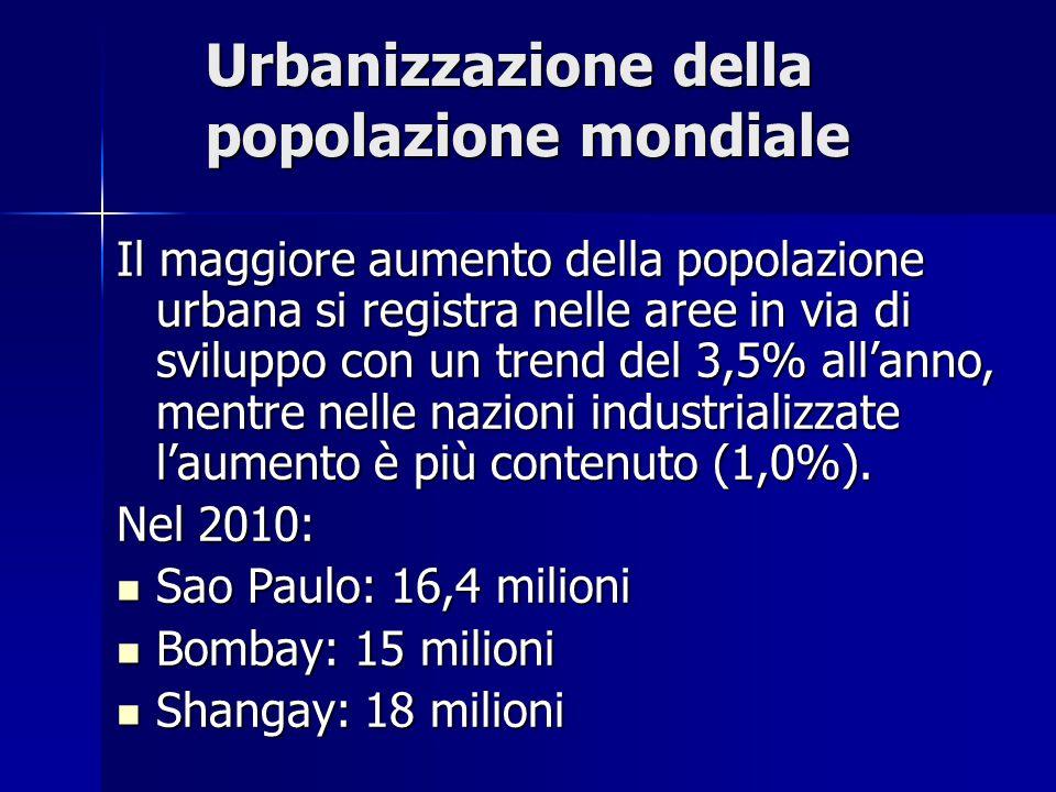 Il maggiore aumento della popolazione urbana si registra nelle aree in via di sviluppo con un trend del 3,5% all'anno, mentre nelle nazioni industrial