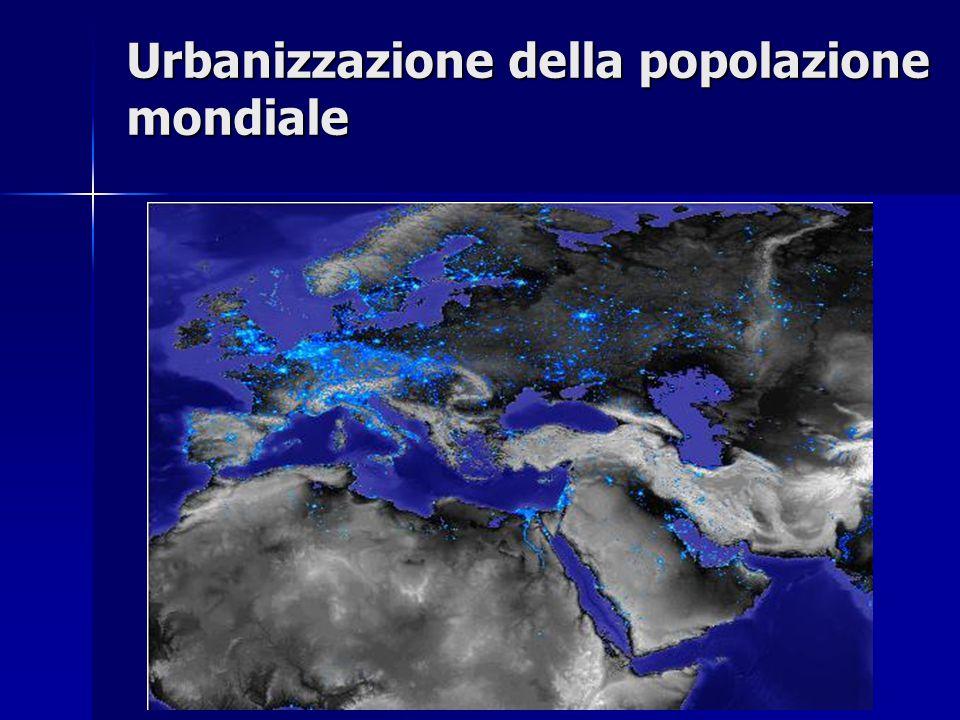 Urbanizzazione della popolazione mondiale