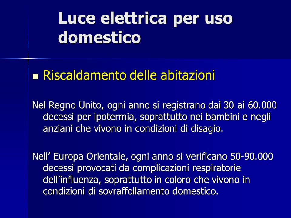 Luce elettrica per uso domestico Riscaldamento delle abitazioni Riscaldamento delle abitazioni Nel Regno Unito, ogni anno si registrano dai 30 ai 60.0
